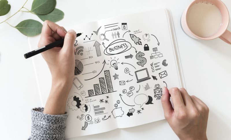 Handmade Business Ideas | Ideas for Budding Creative Entrepreneurs